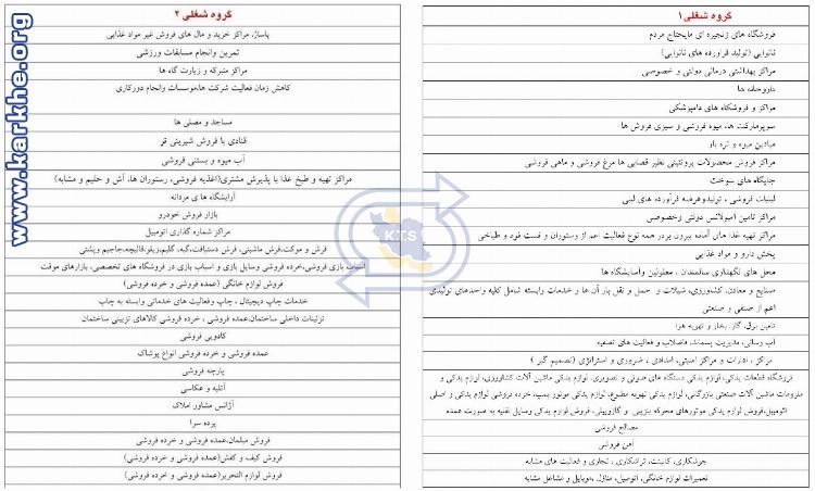 جدول مشاغل گروه ۱ و ۲ که از فردا ۱۸ اردیبهشت مجاز به فعالیت هستند