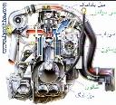 موتور دیزل چیست | انواع موتور دیزلی و طرز کار موتور دیزل